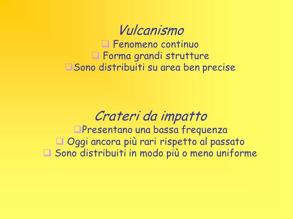 Vulcanismo Crateri da impatto Fenomeno continuo Forma grandi strutture