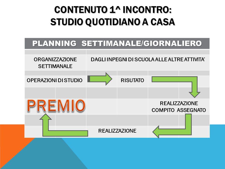 CONTENUTO 1^ INCONTRO: STUDIO QUOTIDIANO A CASA