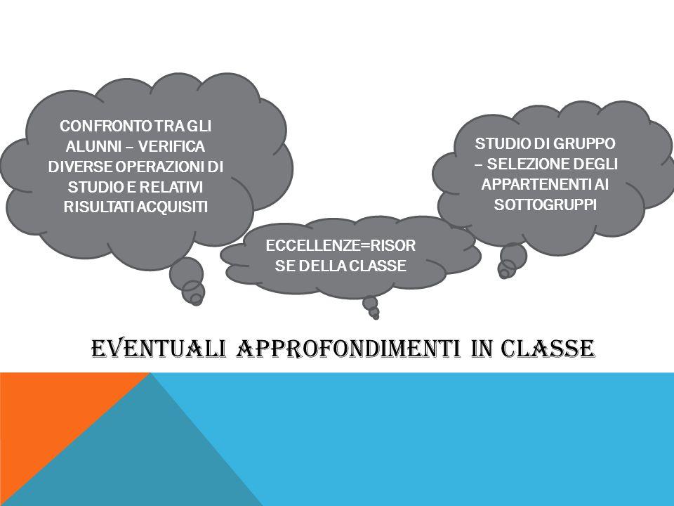 EVENTUALI APPROFONDIMENTI IN CLASSE