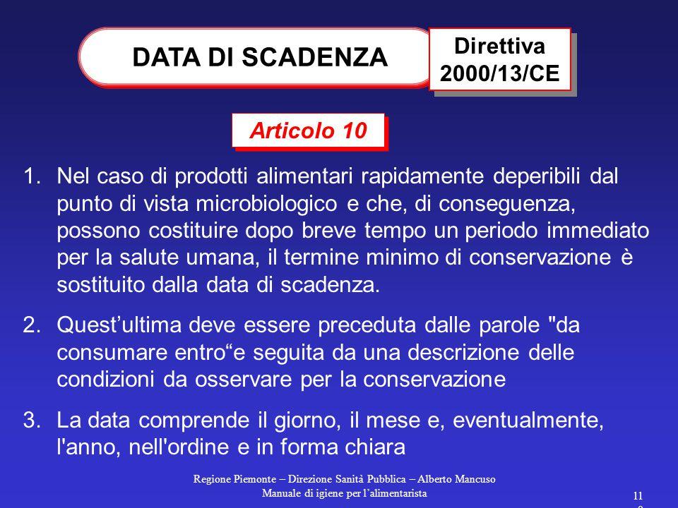 DATA DI SCADENZA Direttiva 2000/13/CE Articolo 10