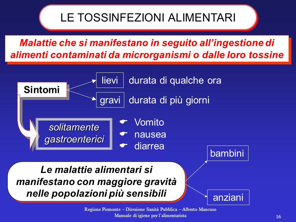 LE TOSSINFEZIONI ALIMENTARI
