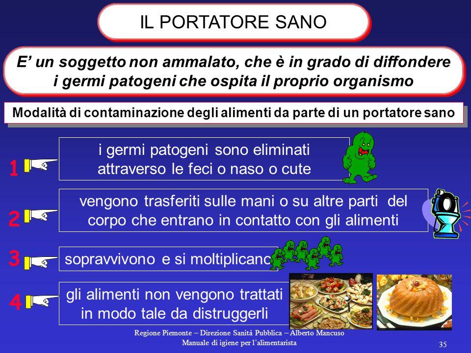 Modalità di contaminazione degli alimenti da parte di un portatore sano