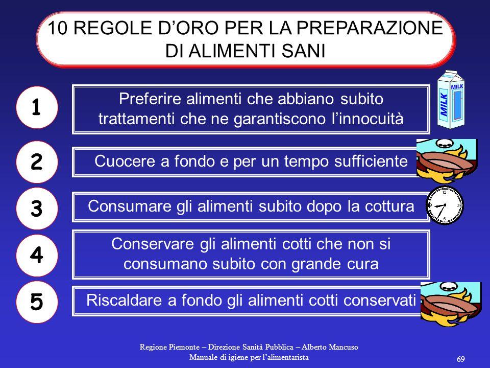 Regole d'oro per la preparazione di alimenti sani (fonte O.M.S.)