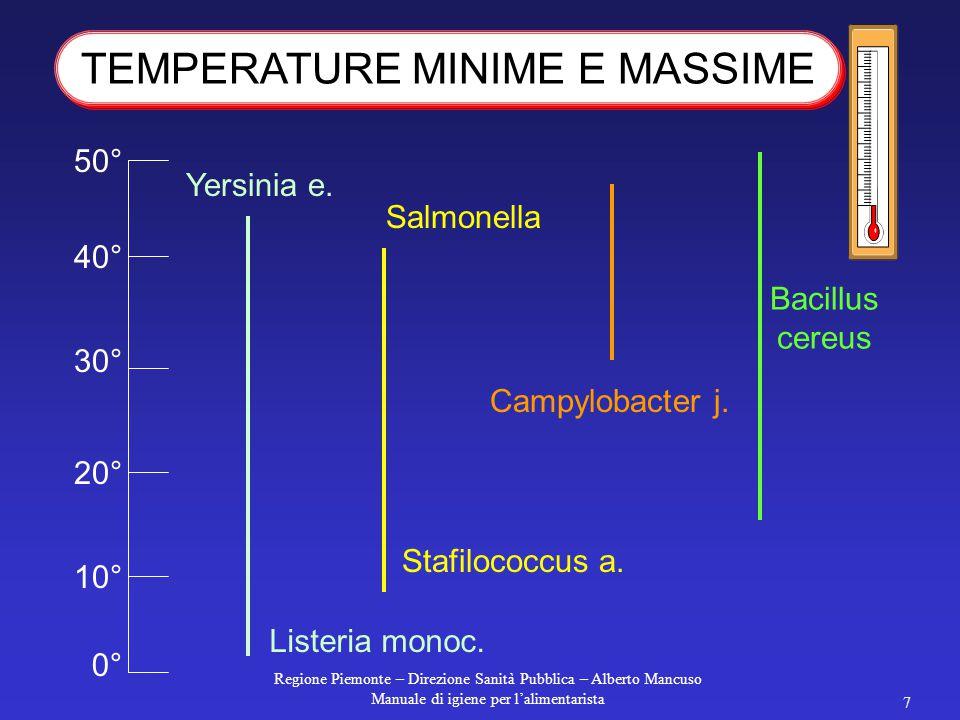 TEMPERATURE MINIME E MASSIME