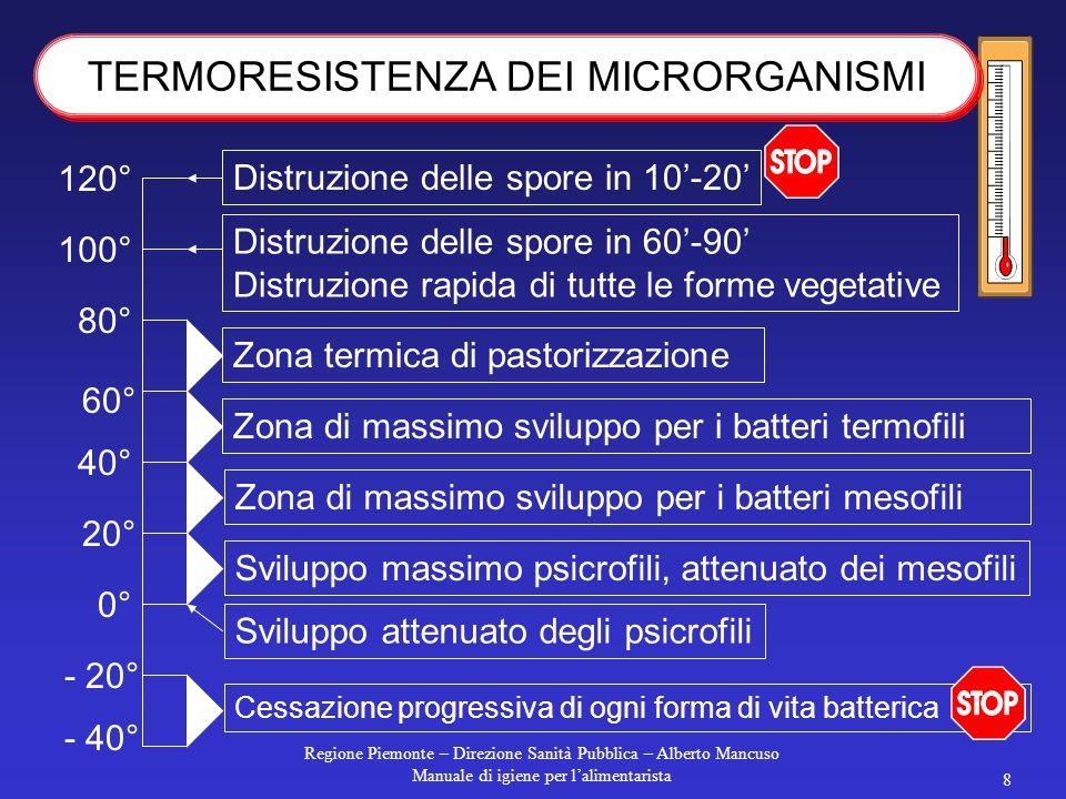 TERMORESISTENZA DEI MICRORGANISMI