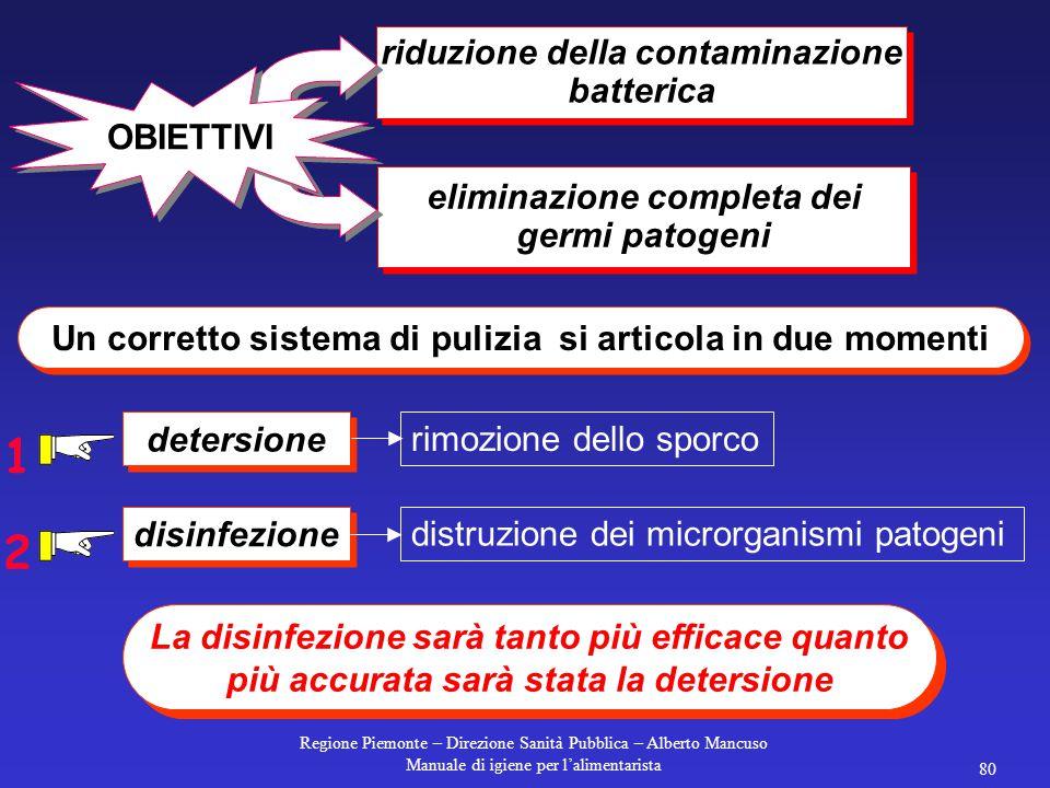 1 2 riduzione della contaminazione batterica