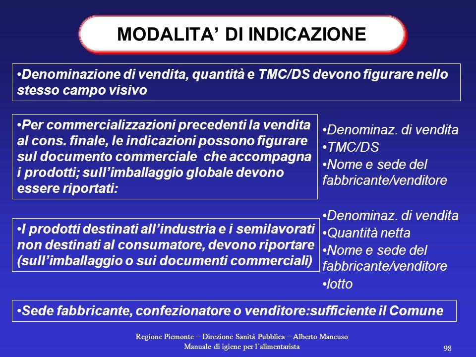 MODALITA' DI INDICAZIONE