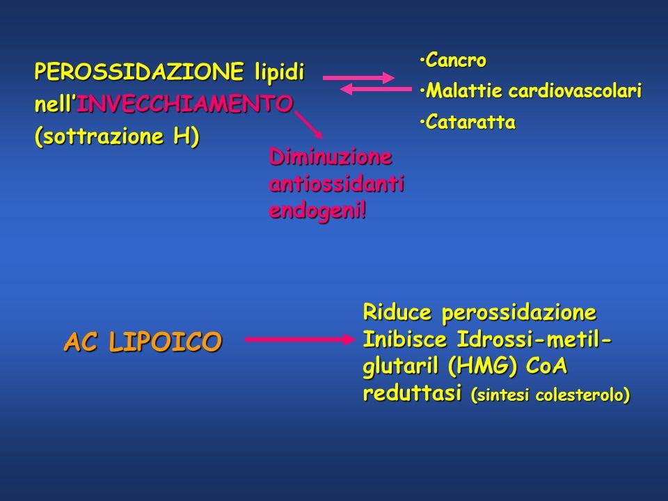 AC LIPOICO PEROSSIDAZIONE lipidi nell'INVECCHIAMENTO (sottrazione H)