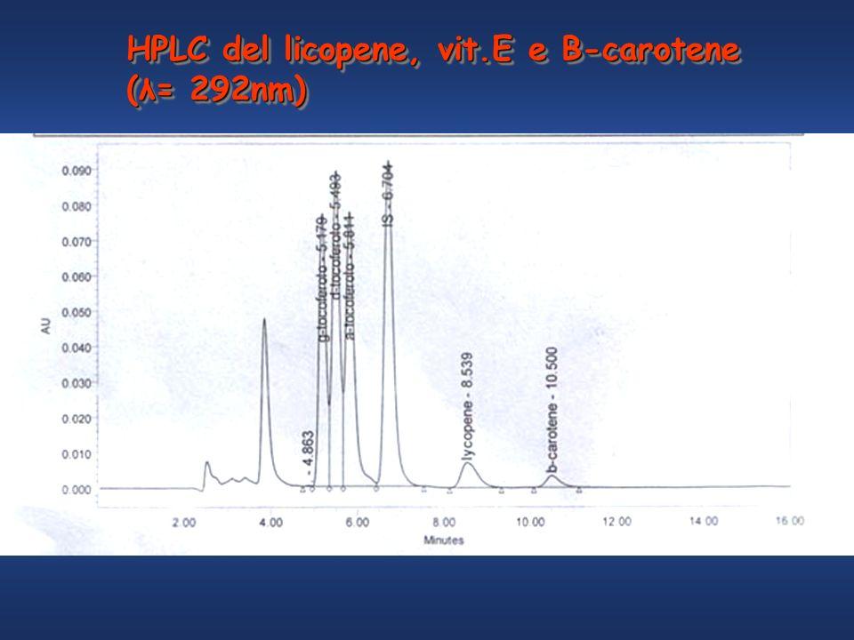 HPLC del licopene, vit.E e B-carotene