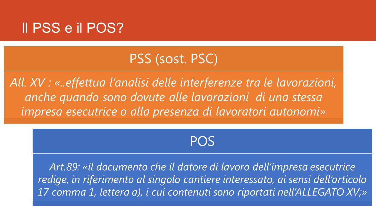 Il PSS e il POS PSS (sost. PSC) POS