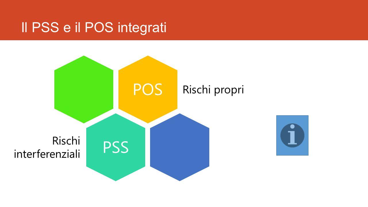 Il PSS e il POS integrati