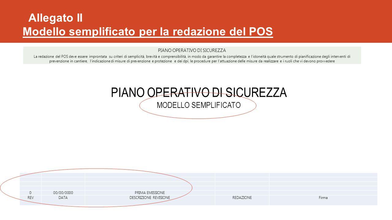 Allegato II Modello semplificato per la redazione del POS