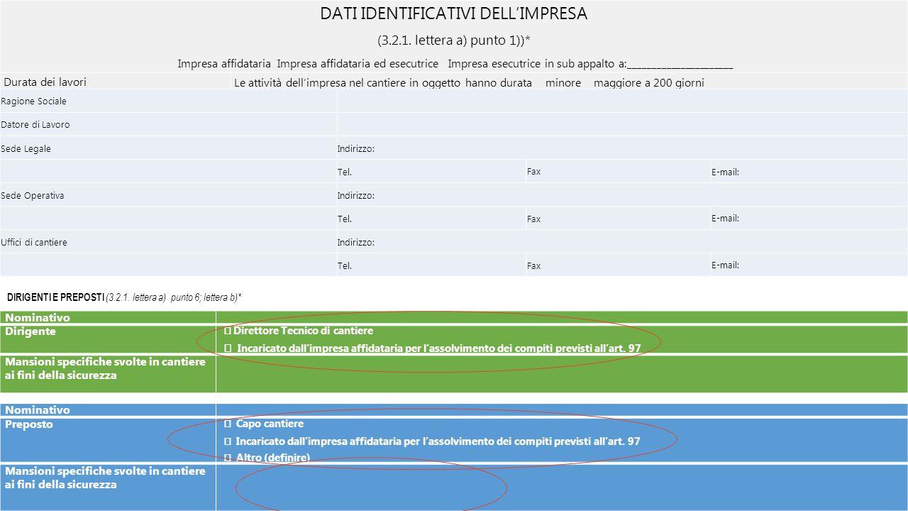 Dati Identificativi dell'impresa
