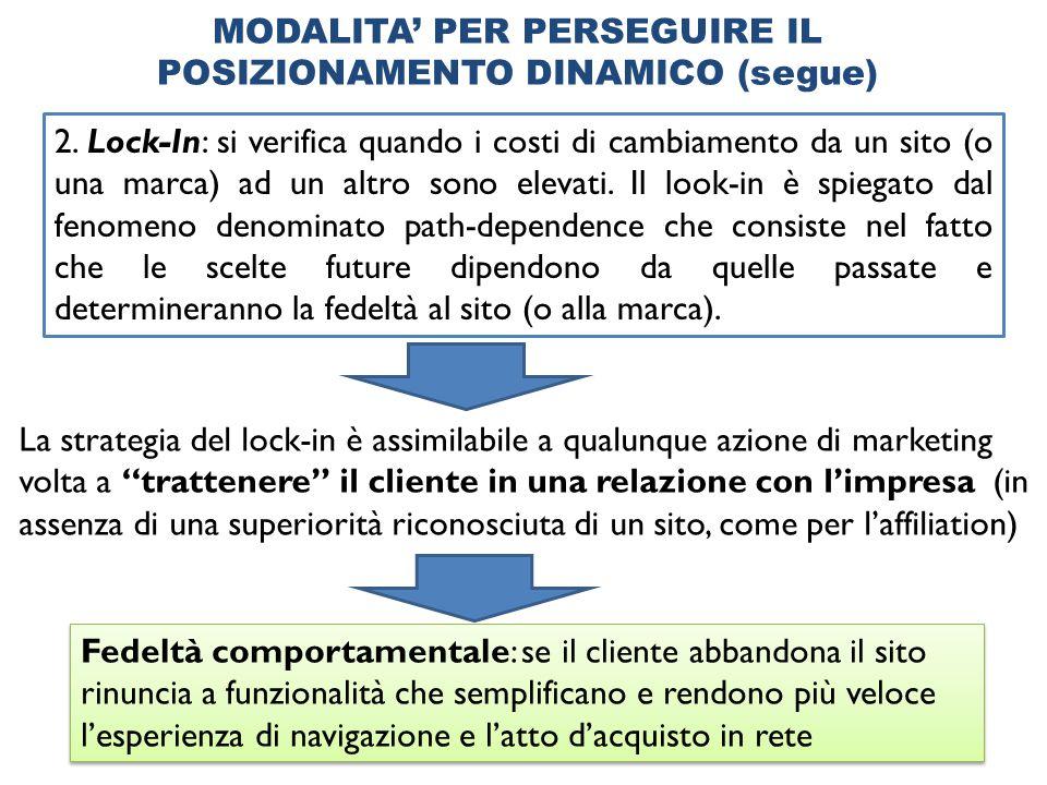 MODALITA' PER PERSEGUIRE IL POSIZIONAMENTO DINAMICO (segue)