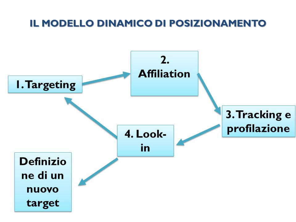 3. Tracking e profilazione