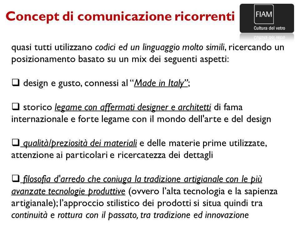 Concept di comunicazione ricorrenti