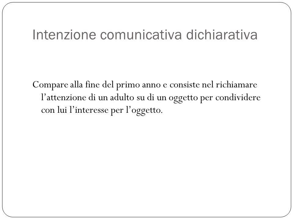 Intenzione comunicativa dichiarativa