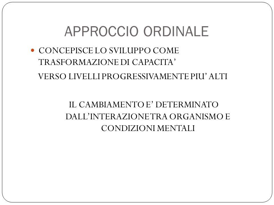 APPROCCIO ORDINALE CONCEPISCE LO SVILUPPO COME TRASFORMAZIONE DI CAPACITA' VERSO LIVELLI PROGRESSIVAMENTE PIU' ALTI.