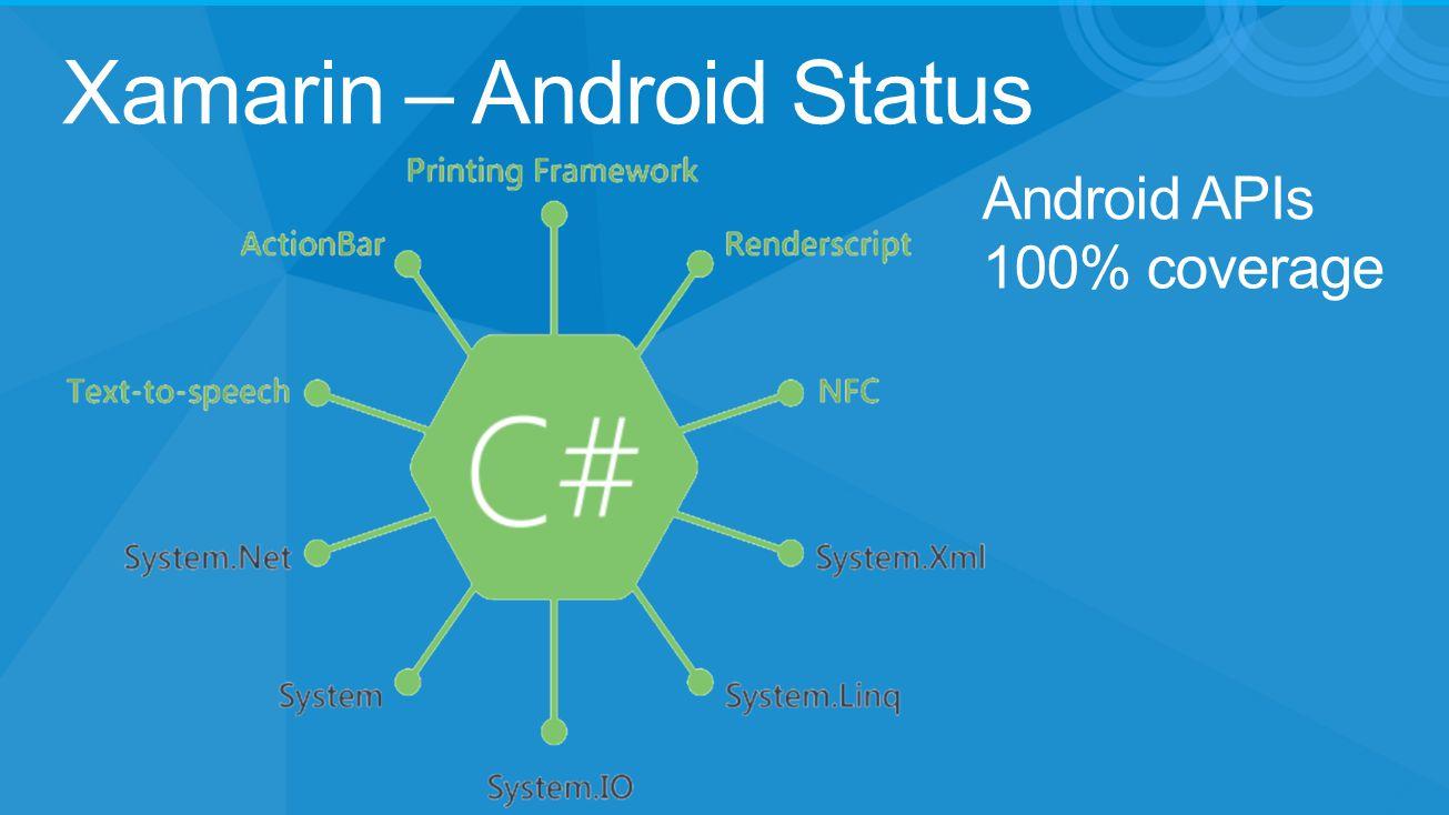 Xamarin – Android Status