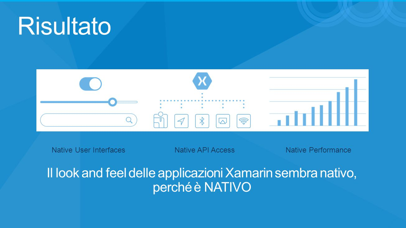 Build 2012 4/8/2017. Risultato. Native User Interfaces. Native API Access. Native Performance.