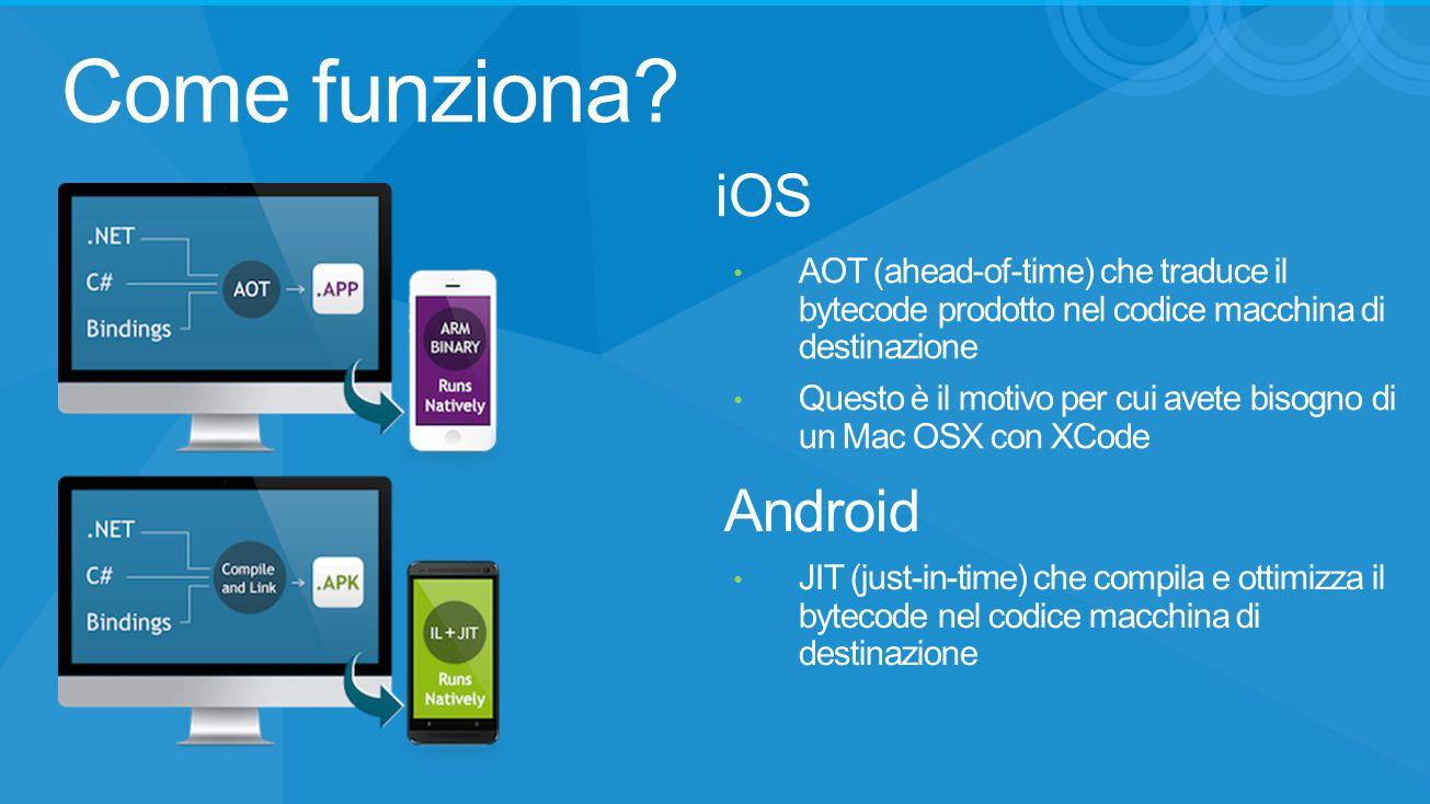 Come funziona iOS Android