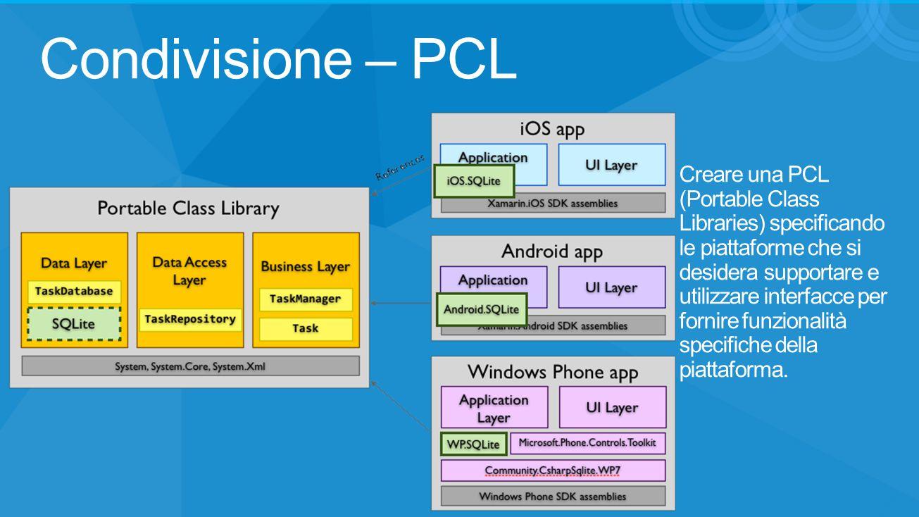 Condivisione – PCL
