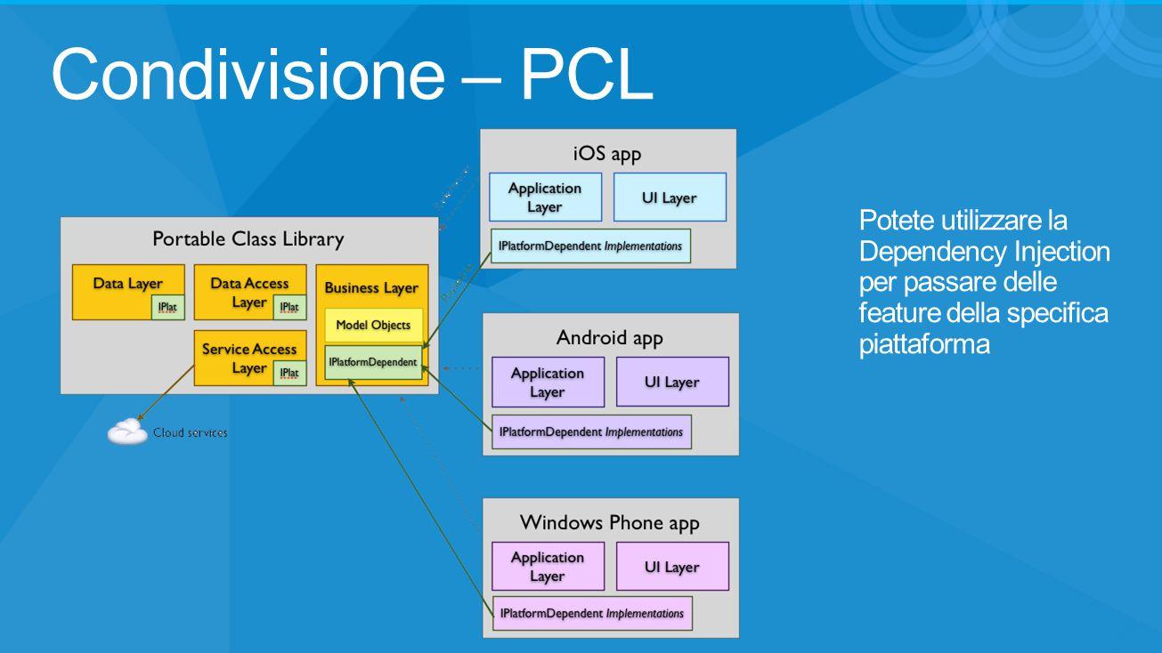 Condivisione – PCL Potete utilizzare la Dependency Injection per passare delle feature della specifica piattaforma.