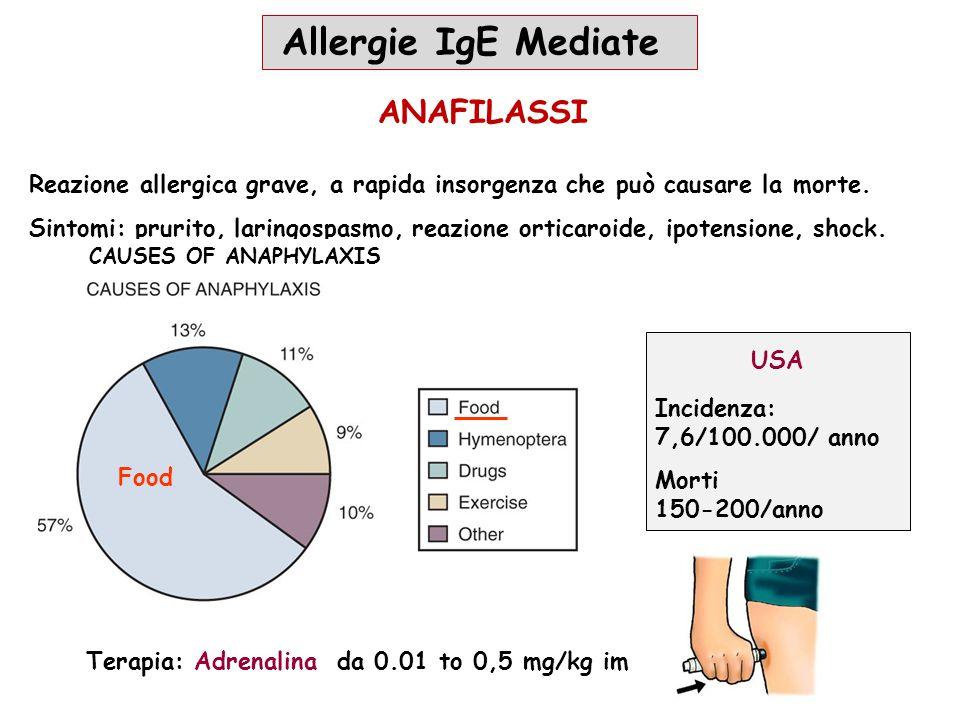 Allergie IgE Mediate ANAFILASSI