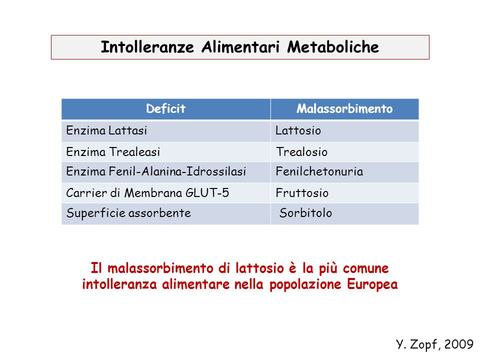 Intolleranze Alimentari Metaboliche
