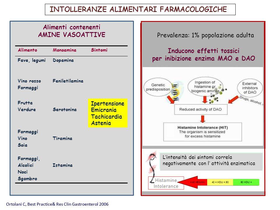 INTOLLERANZE ALIMENTARI FARMACOLOGICHE