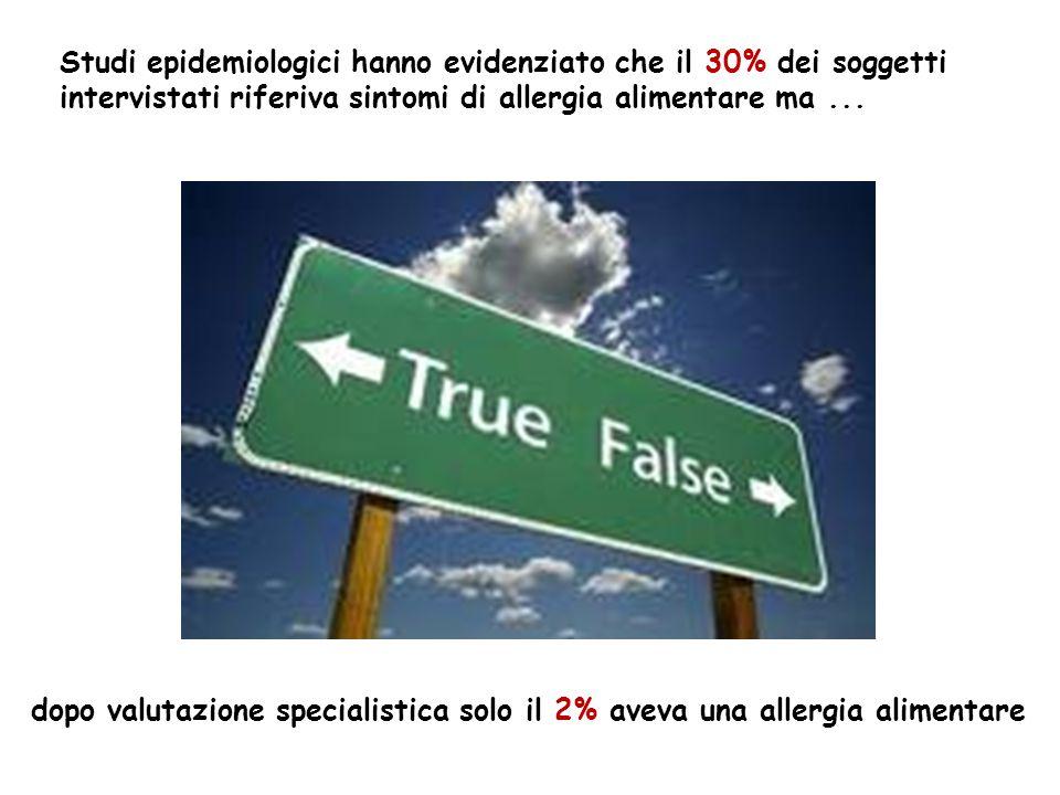 Studi epidemiologici hanno evidenziato che il 30% dei soggetti intervistati riferiva sintomi di allergia alimentare ma ...