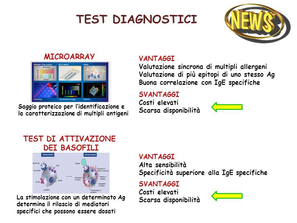 TEST DIAGNOSTICI MICROARRAY TEST DI ATTIVAZIONE DEI BASOFILI VANTAGGI