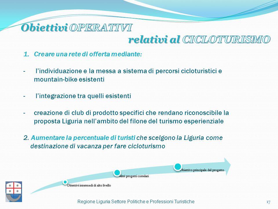 Obiettivi OPERATIVI relativi al CICLOTURISMO