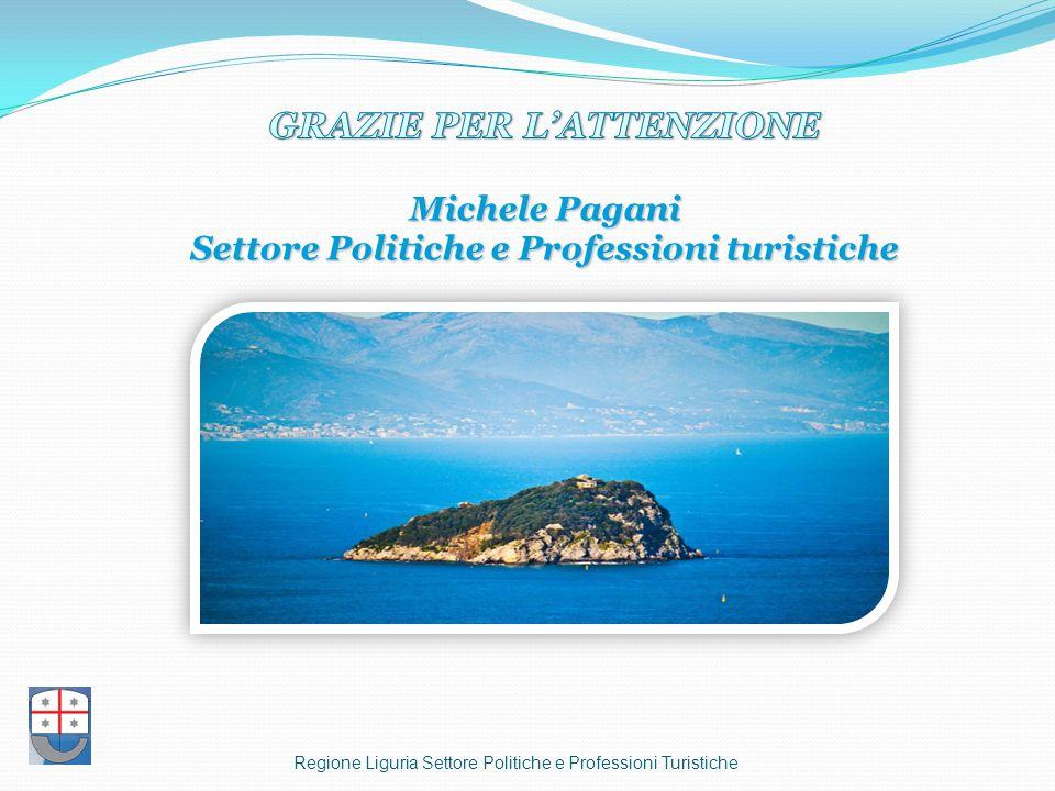 GRAZIE PER L'ATTENZIONE Michele Pagani Settore Politiche e Professioni turistiche