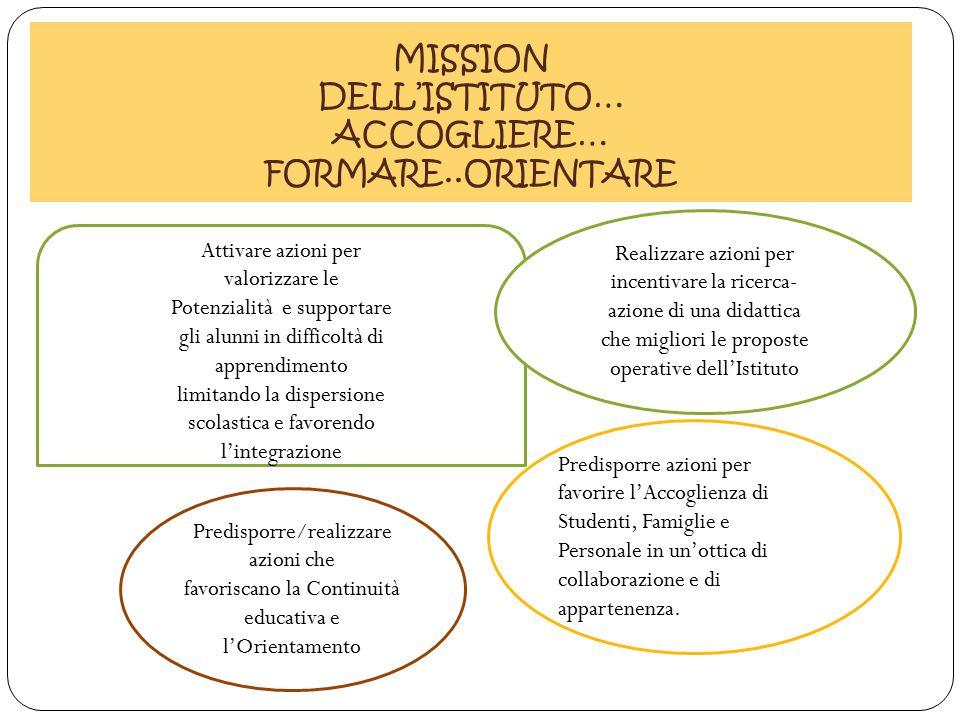 MISSION DELL'ISTITUTO… ACCOGLIERE… FORMARE..ORIENTARE
