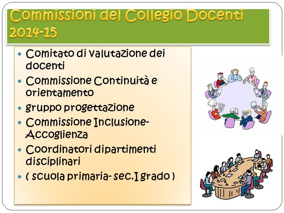 Commissioni del Collegio Docenti 2014-15