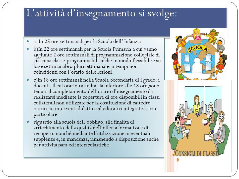 L'attività d'insegnamento si svolge: