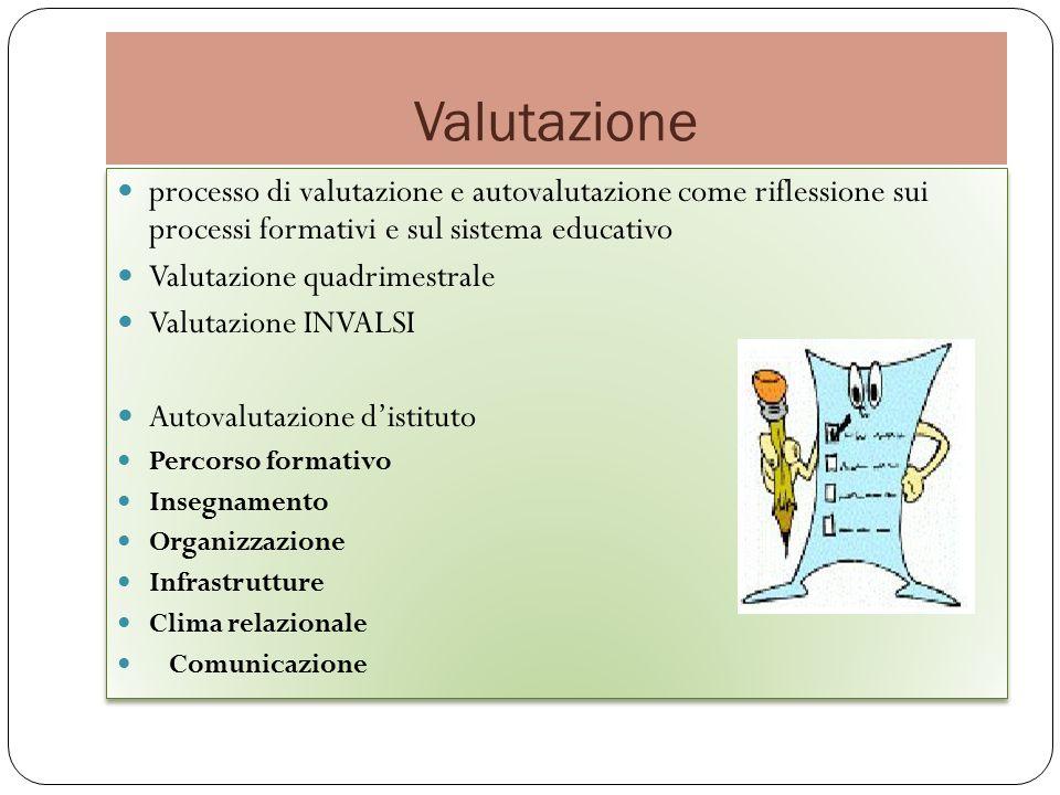 Valutazione processo di valutazione e autovalutazione come riflessione sui processi formativi e sul sistema educativo.
