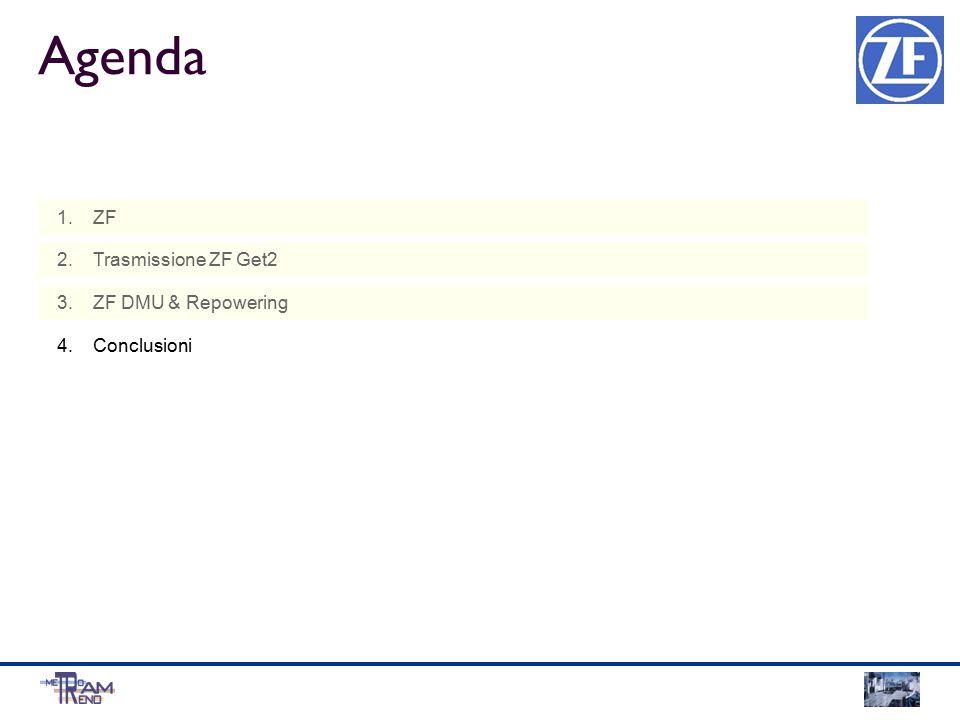 Agenda 1. ZF 2. Trasmissione ZF Get2 3. ZF DMU & Repowering 4.
