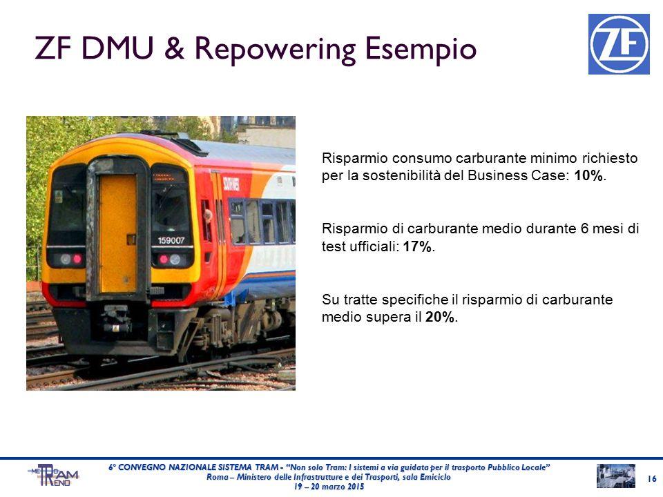 ZF DMU & Repowering Esempio