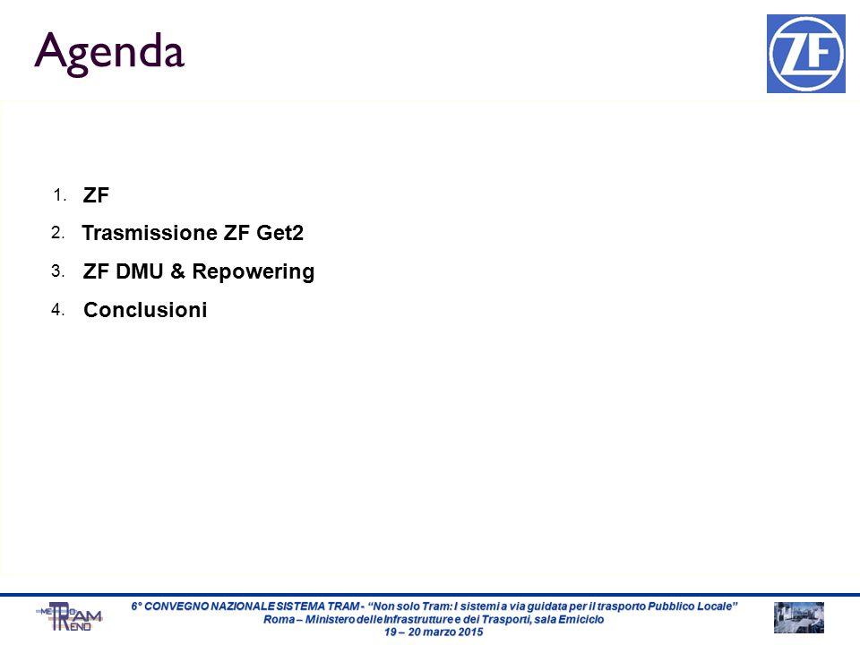 Agenda ZF Trasmissione ZF Get2 ZF DMU & Repowering Conclusioni 1. 2.