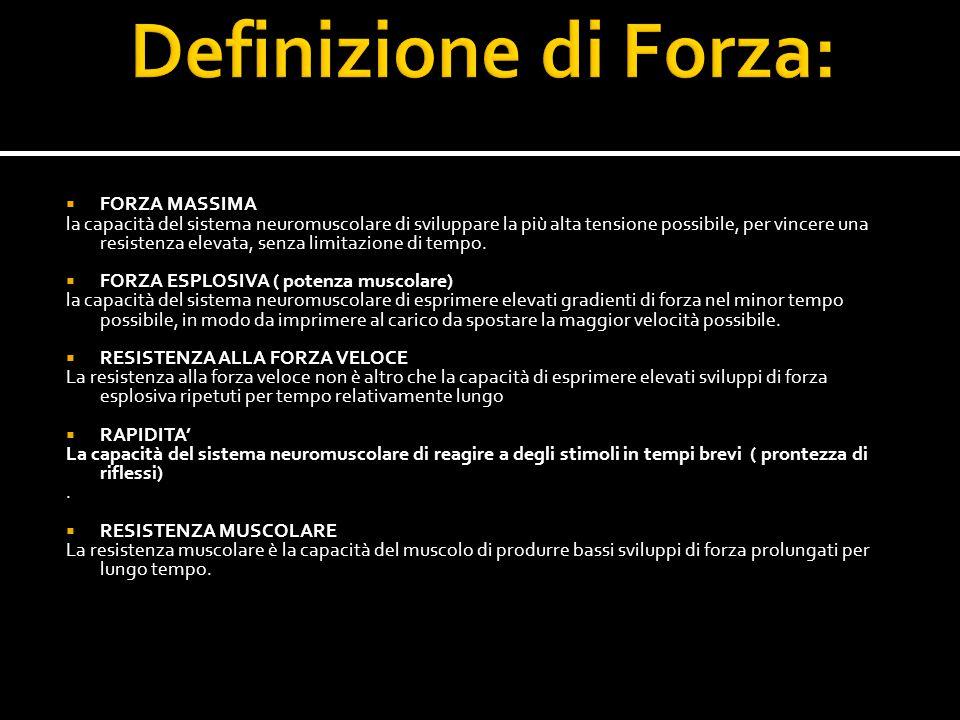 Definizione di Forza: FORZA MASSIMA