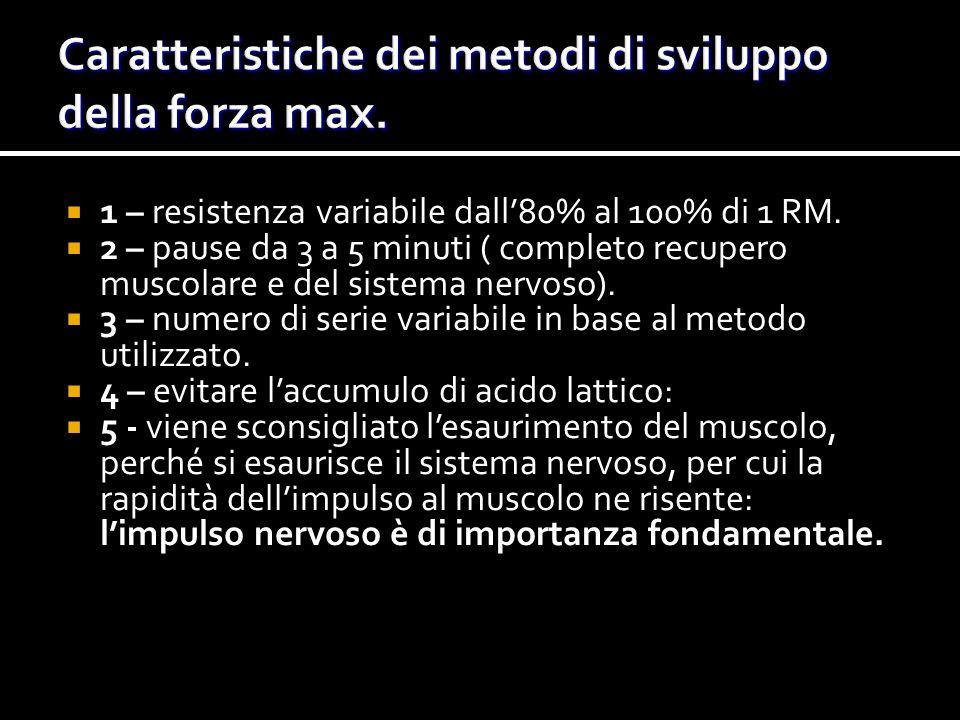 Caratteristiche dei metodi di sviluppo della forza max.