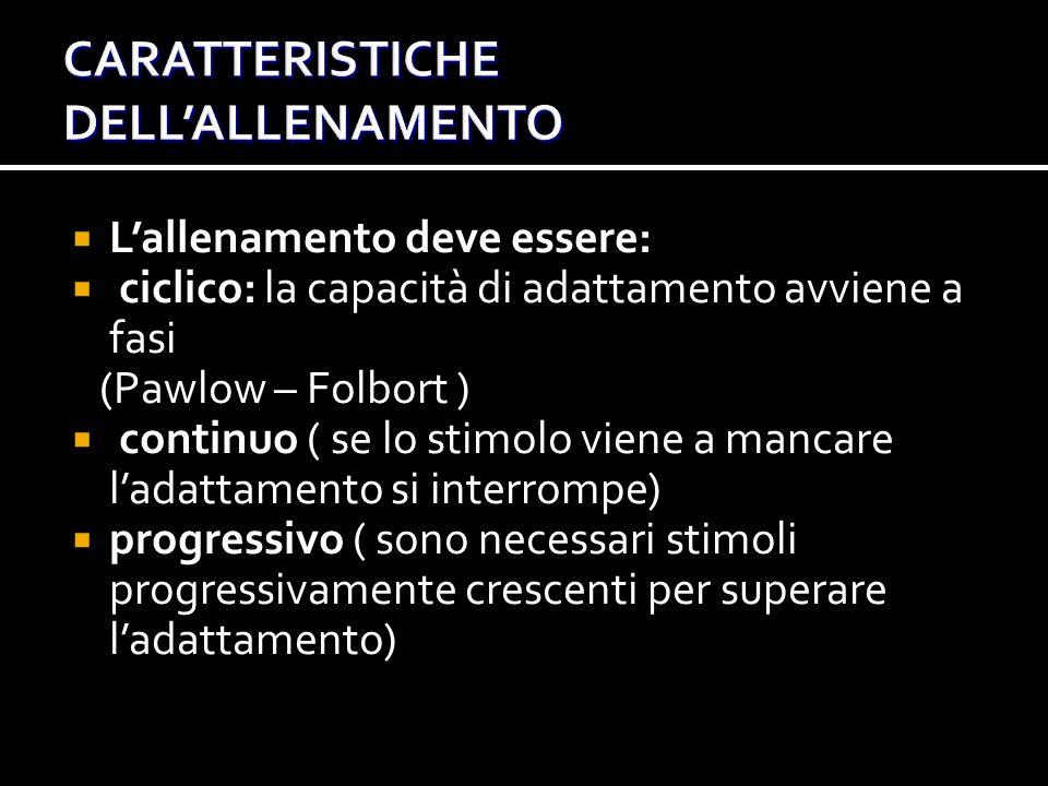 CARATTERISTICHE DELL'ALLENAMENTO