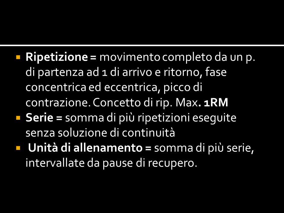 Ripetizione = movimento completo da un p