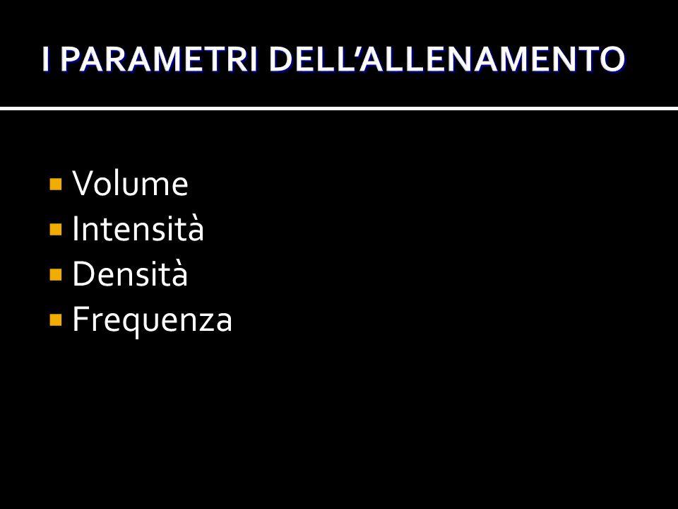 I PARAMETRI DELL'ALLENAMENTO