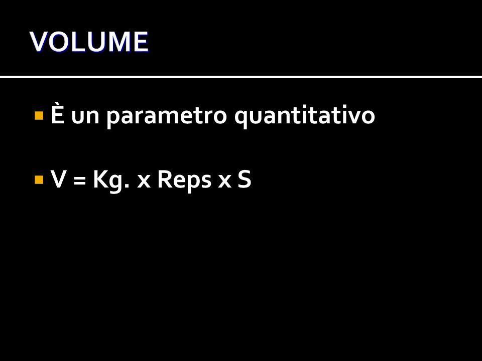 VOLUME È un parametro quantitativo V = Kg. x Reps x S