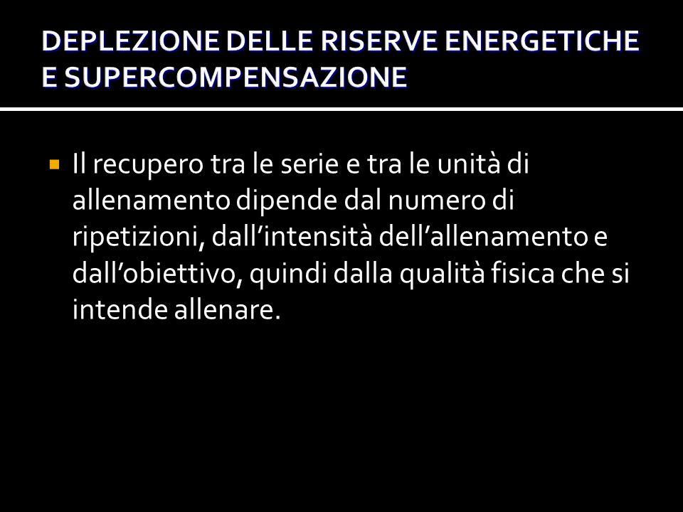 DEPLEZIONE DELLE RISERVE ENERGETICHE E SUPERCOMPENSAZIONE