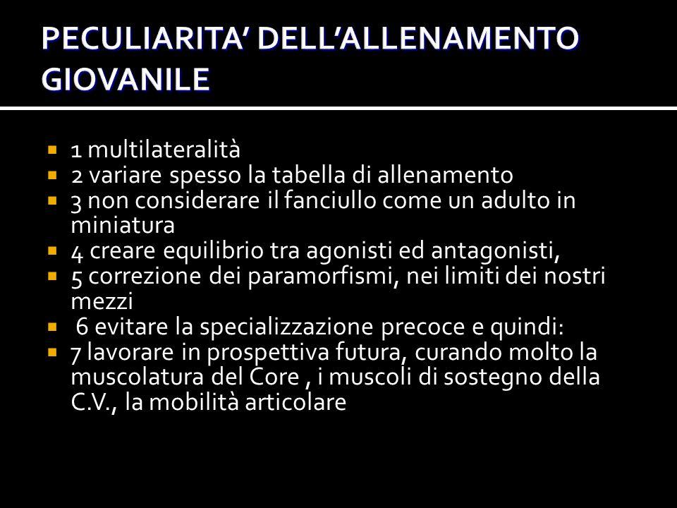 PECULIARITA' DELL'ALLENAMENTO GIOVANILE