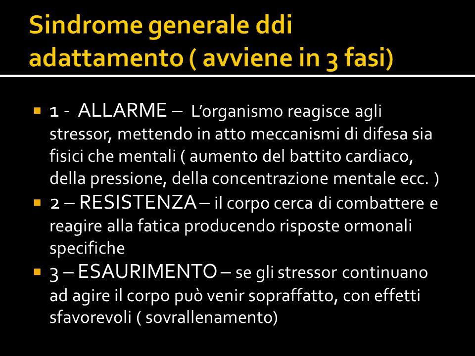 Sindrome generale ddi adattamento ( avviene in 3 fasi)